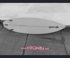 Primitiv. SURF
