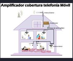 TELECOMUNICACIONES CHAMORRO